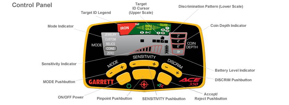 Garret Ace 350